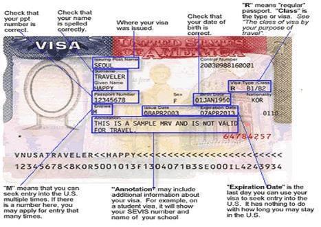 اسهل طريقة للحصول على التأشيرة الامريكية